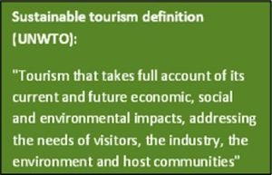 Travel Blog- Sustainable tourism